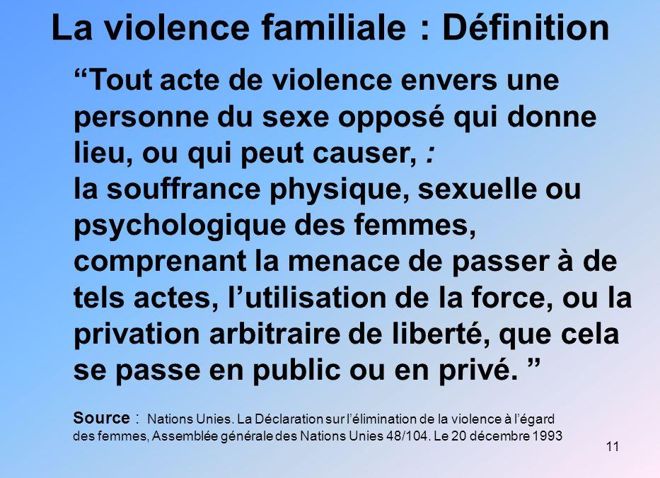 La violence familiale : Définition