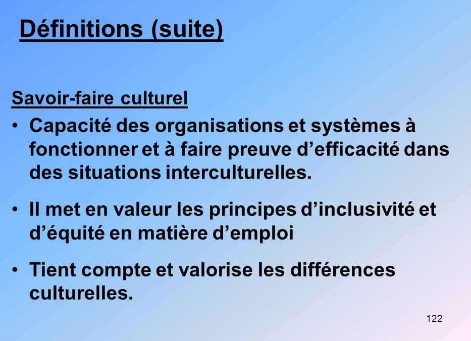 Définitions (suite) Savoir-faire culturel.