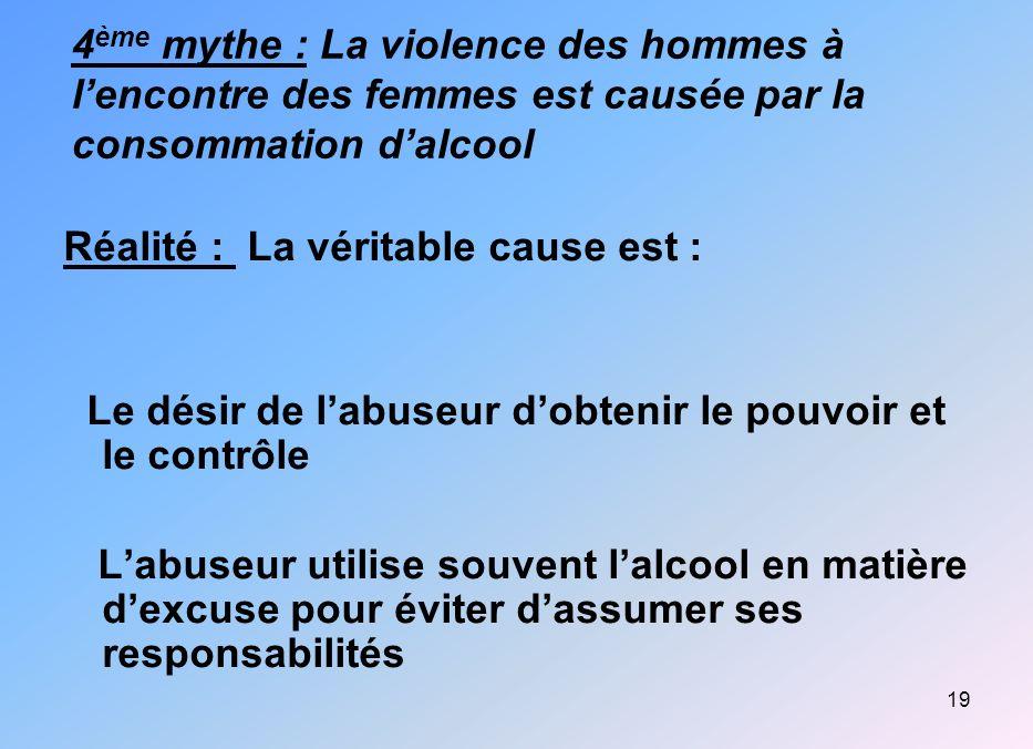 4ème mythe : La violence des hommes à l'encontre des femmes est causée par la consommation d'alcool