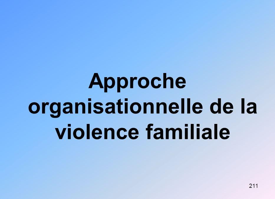 Approche organisationnelle de la violence familiale