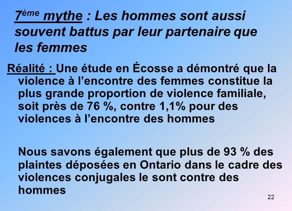 7ème mythe : Les hommes sont aussi souvent battus par leur partenaire que les femmes
