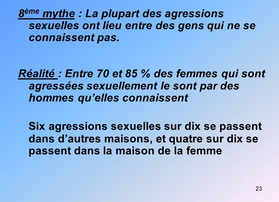8ème mythe : La plupart des agressions sexuelles ont lieu entre des gens qui ne se connaissent pas.