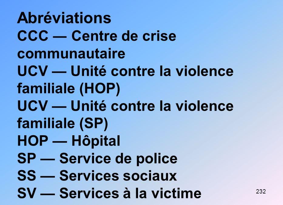 Abréviations CCC ― Centre de crise communautaire UCV — Unité contre la violence familiale (HOP) UCV — Unité contre la violence familiale (SP) HOP — Hôpital SP — Service de police SS — Services sociaux SV — Services à la victime