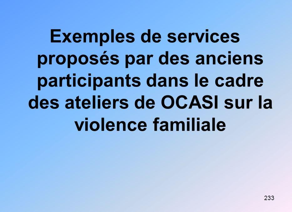 Exemples de services proposés par des anciens participants dans le cadre des ateliers de OCASI sur la violence familiale