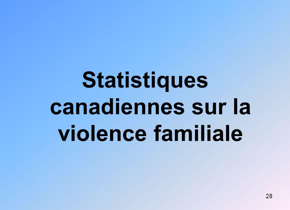 Statistiques canadiennes sur la violence familiale