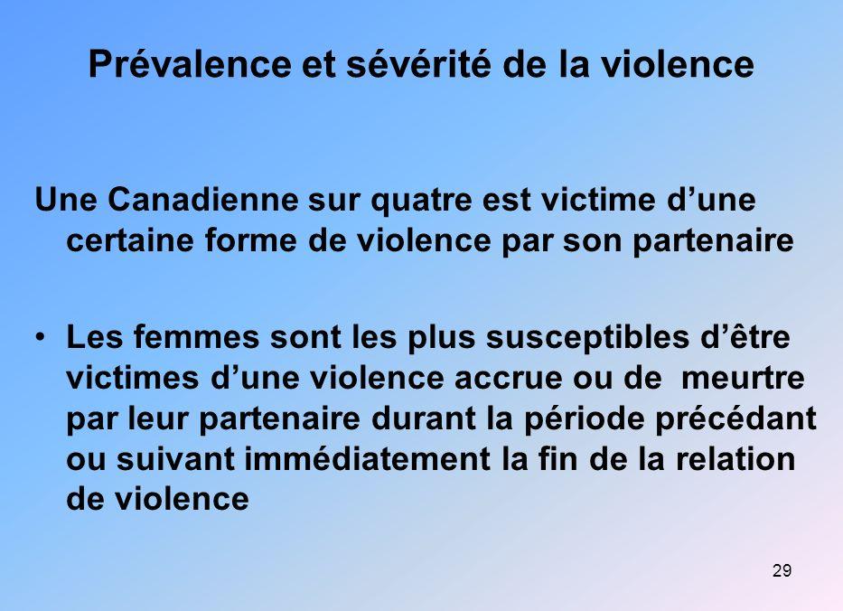 Prévalence et sévérité de la violence