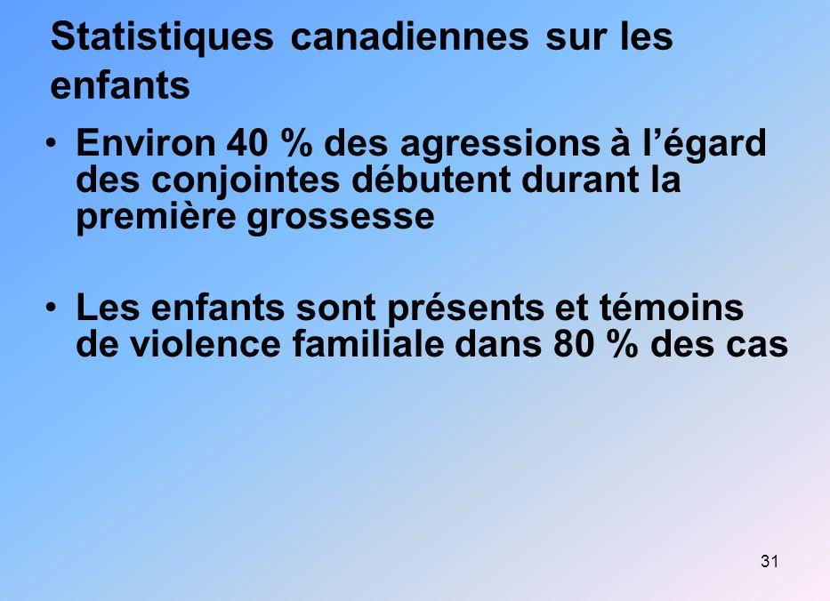 Statistiques canadiennes sur les enfants