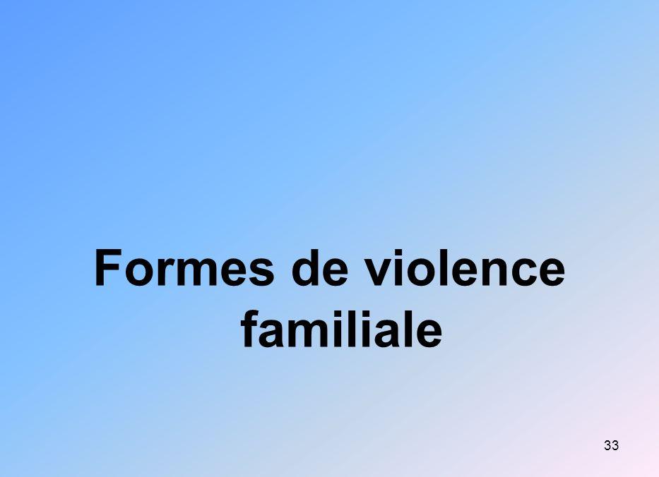Formes de violence familiale