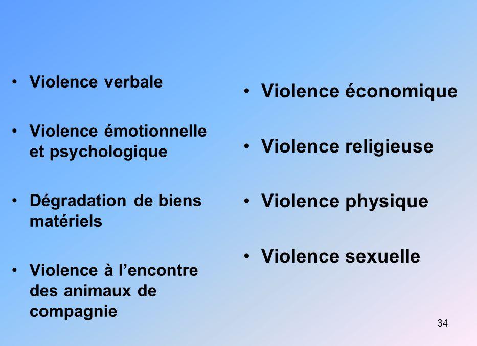 Violence économique Violence religieuse Violence physique