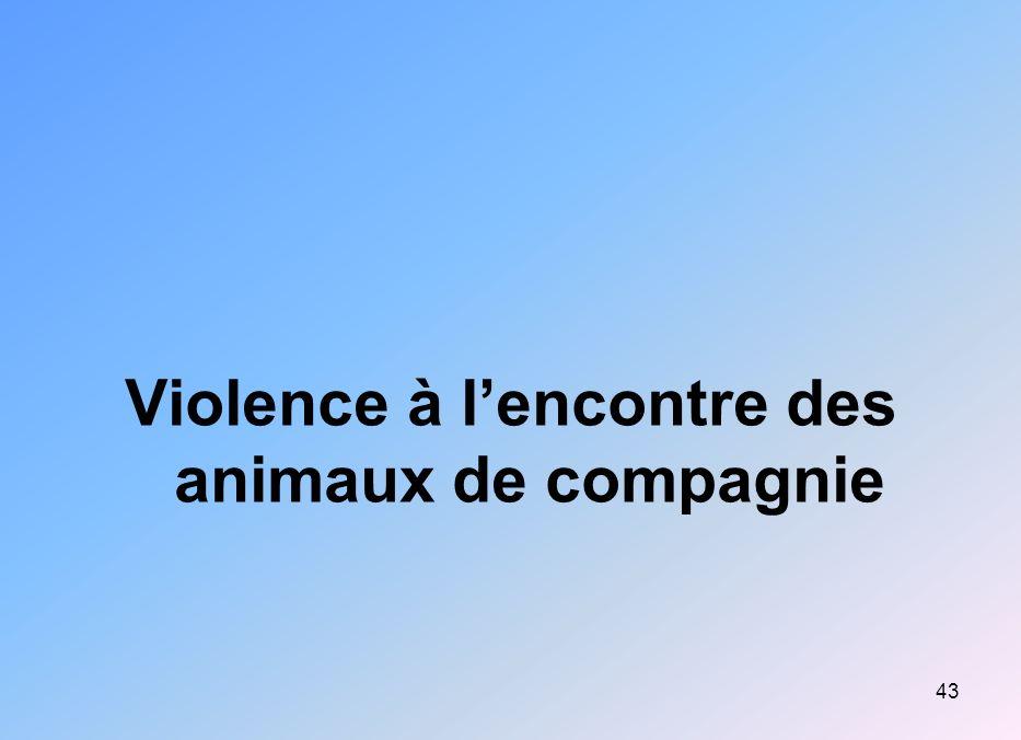 Violence à l'encontre des animaux de compagnie