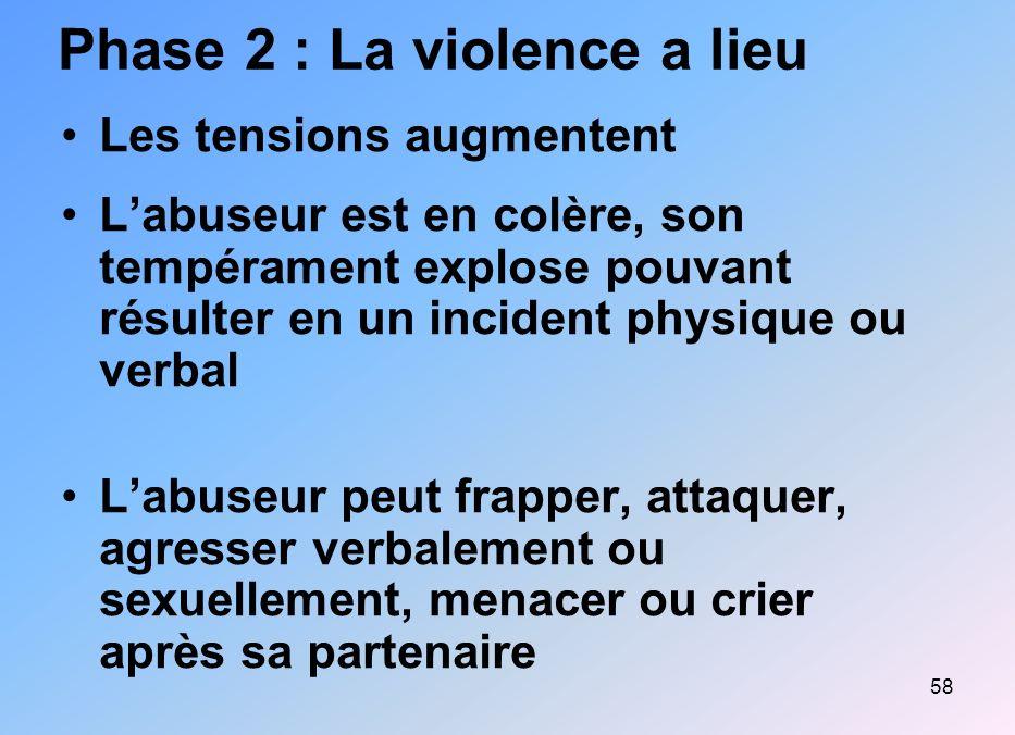 Phase 2 : La violence a lieu