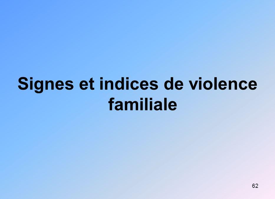 Signes et indices de violence familiale