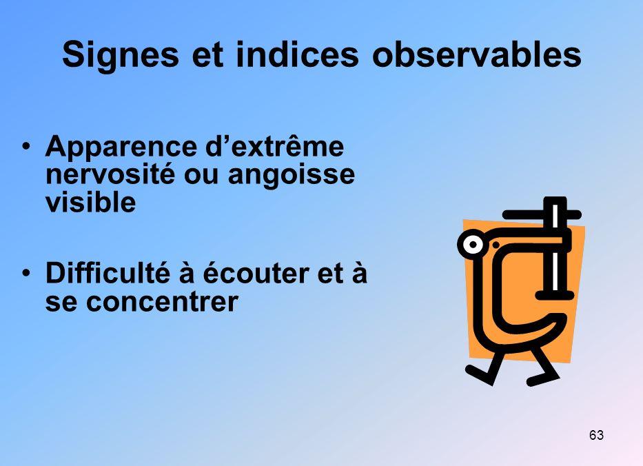 Signes et indices observables