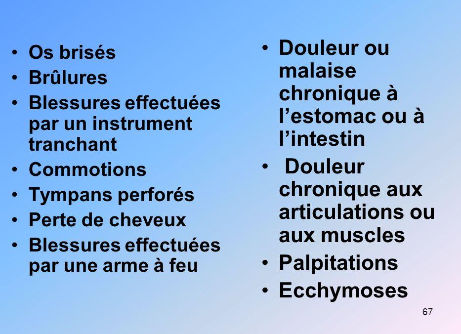 Douleur ou malaise chronique à l'estomac ou à l'intestin
