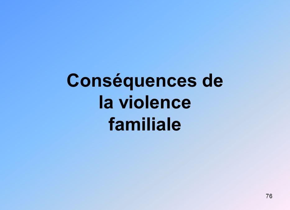 Conséquences de la violence familiale