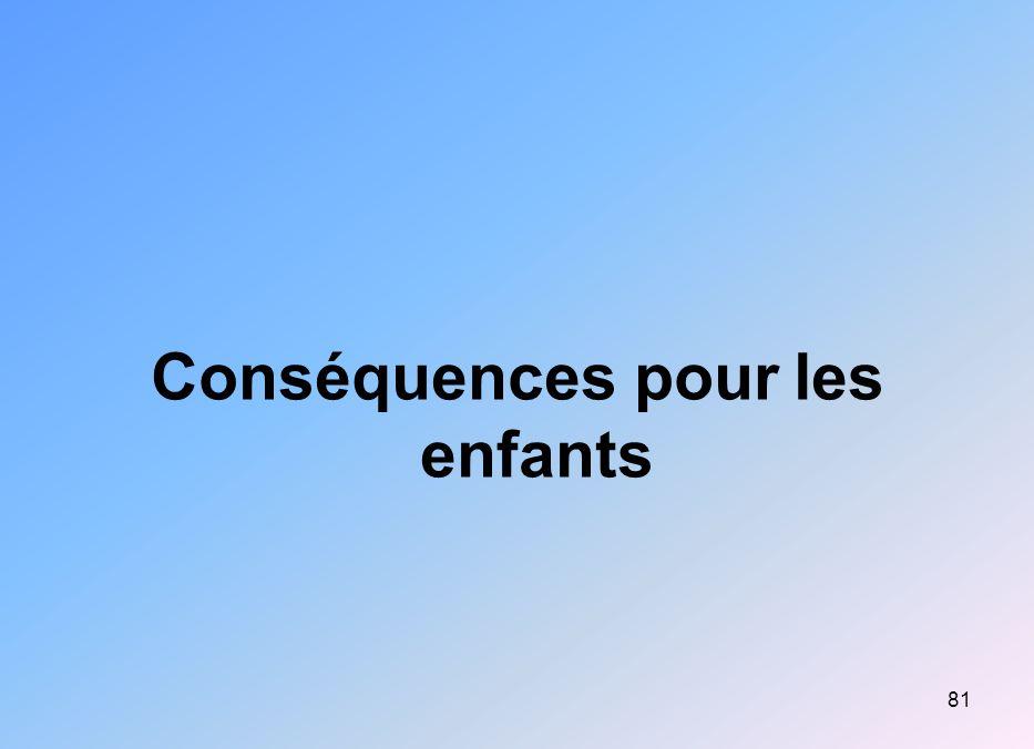Conséquences pour les enfants
