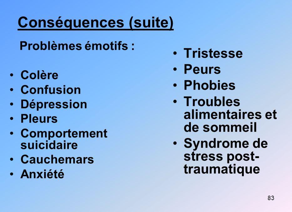 Conséquences (suite) Tristesse Peurs Phobies