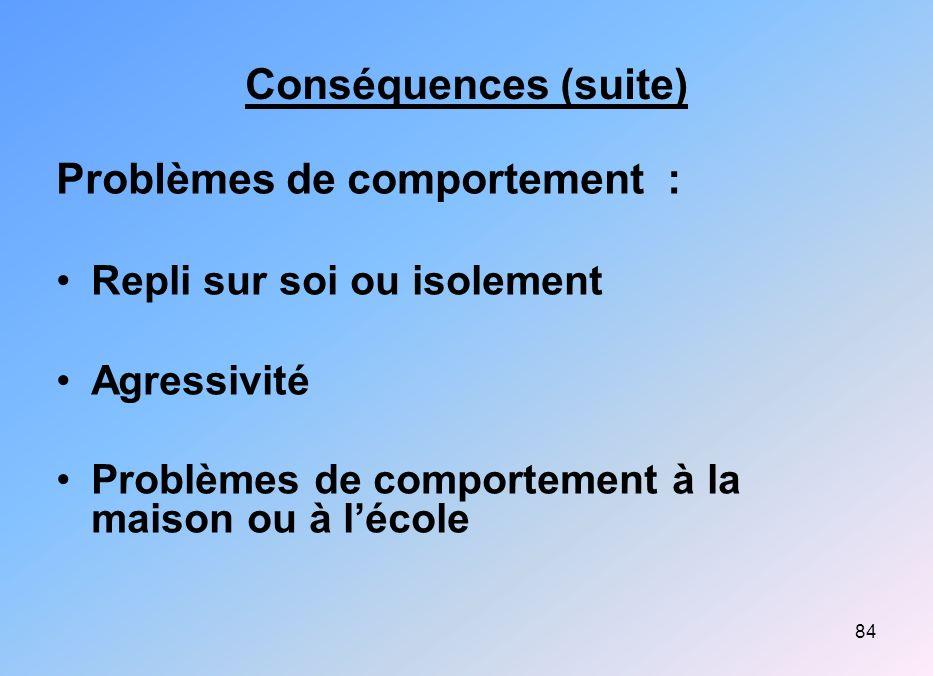 Problèmes de comportement :