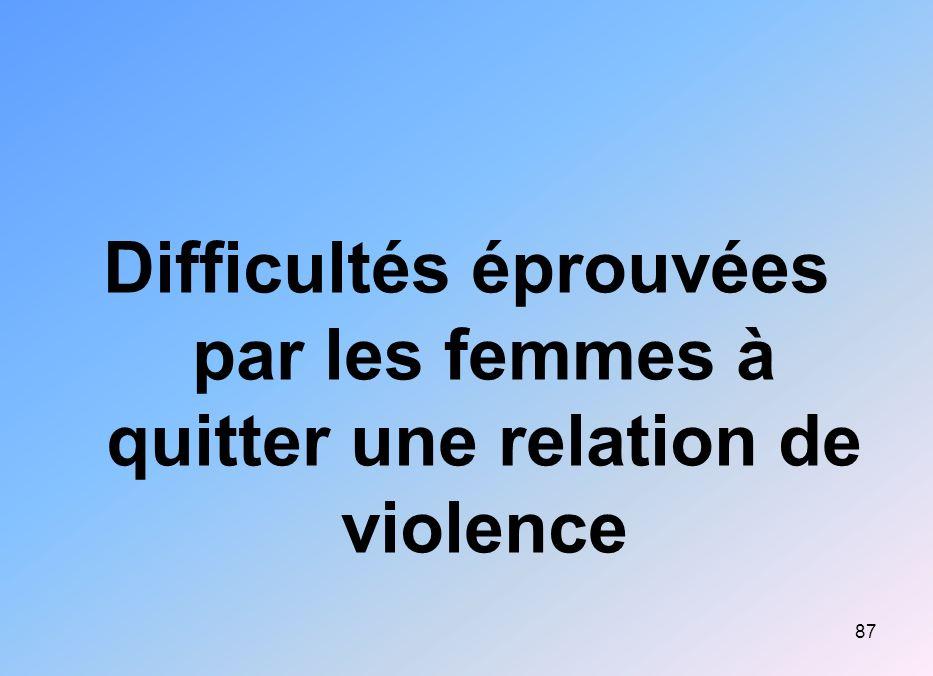 Difficultés éprouvées par les femmes à quitter une relation de violence