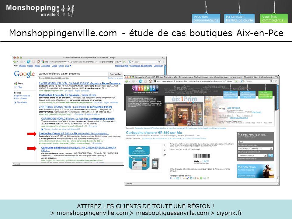 Monshoppingenville.com - étude de cas boutiques Aix-en-Pce