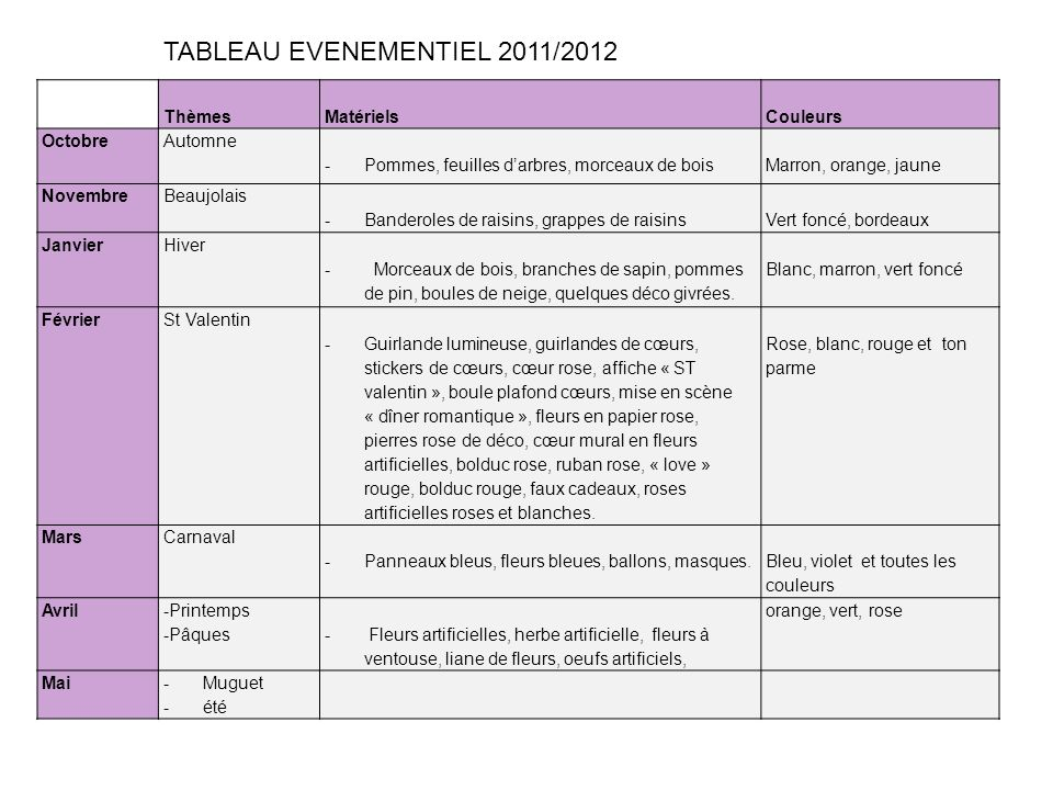 TABLEAU EVENEMENTIEL 2011/2012
