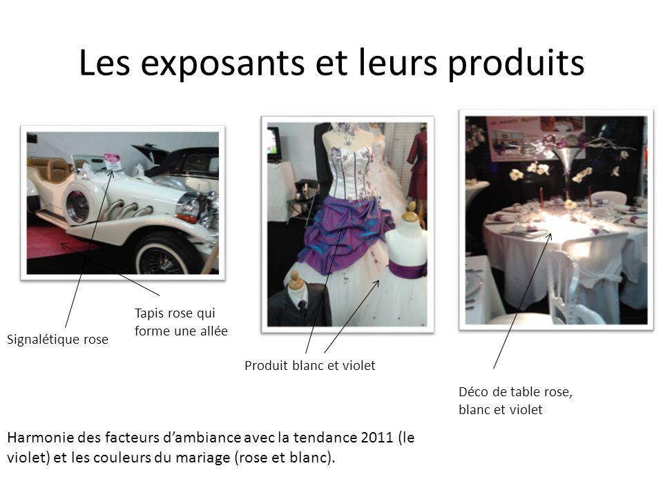 Les exposants et leurs produits