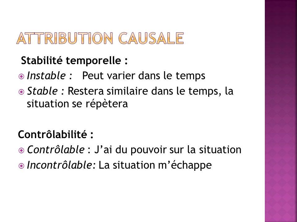 Attribution causale Stabilité temporelle :