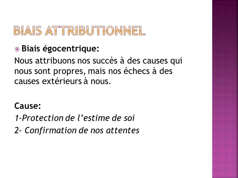 Biais attributionnel Biais égocentrique: