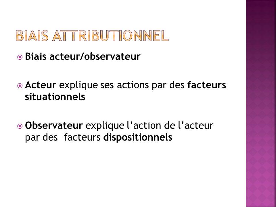 Biais attributionnel Biais acteur/observateur