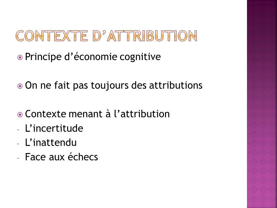 Contexte d'attribution