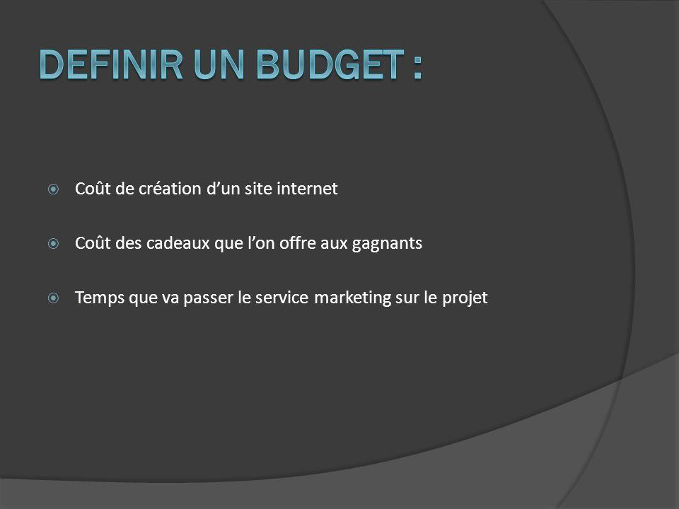 DEFINIR un BUDGET : Coût de création d'un site internet