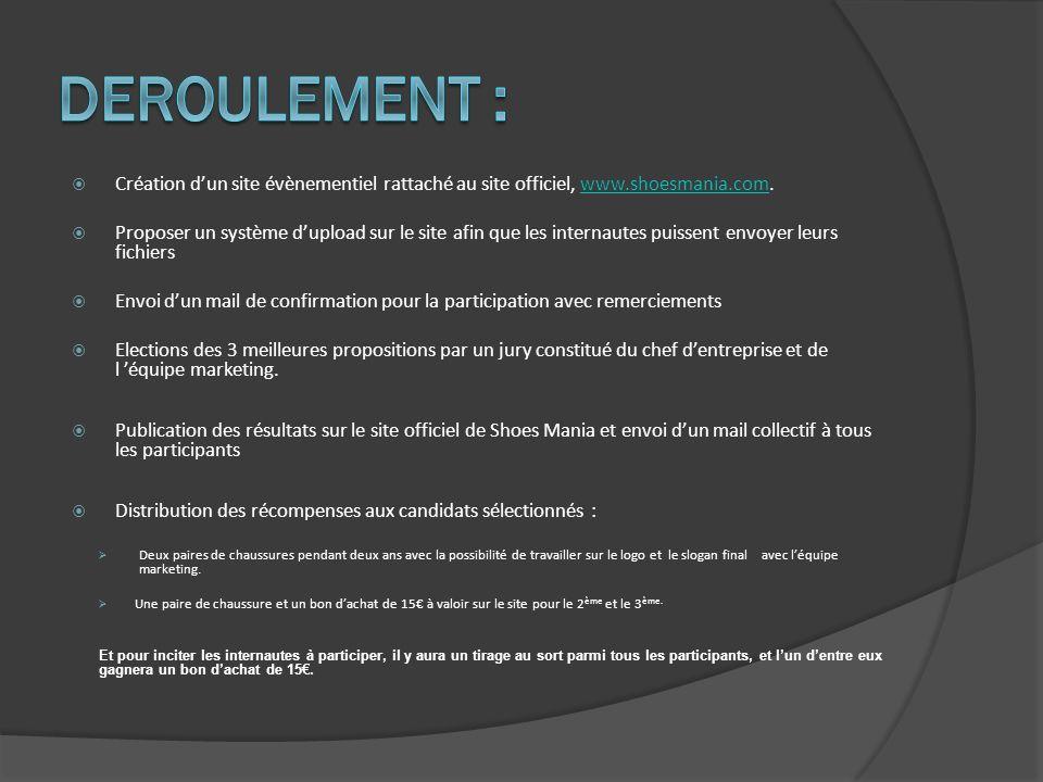 DEROULEMENT : Création d'un site évènementiel rattaché au site officiel, www.shoesmania.com.