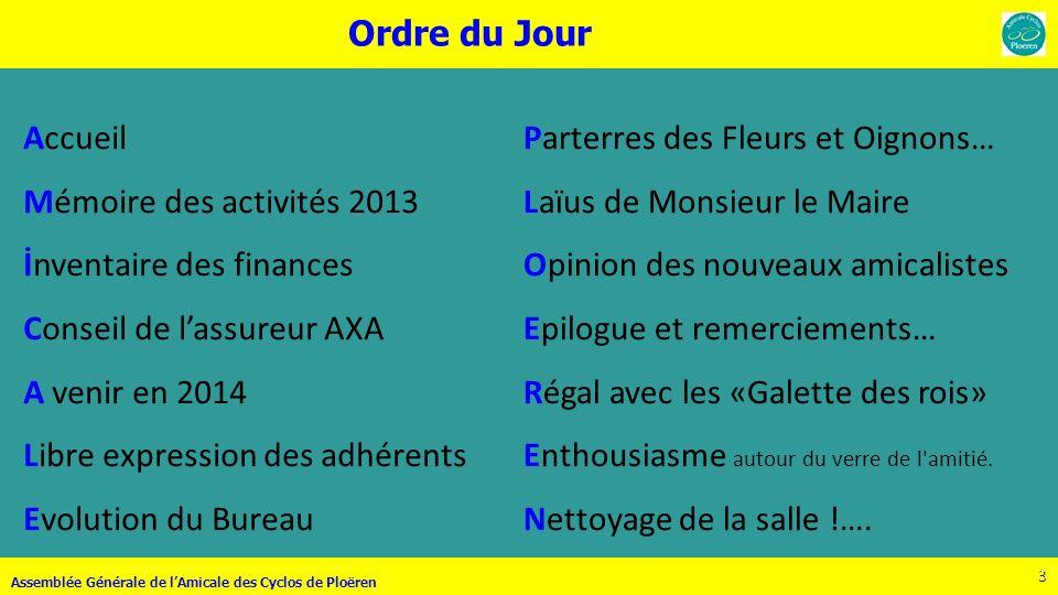 İnventaire des finances Conseil de l'assureur AXA A venir en 2014