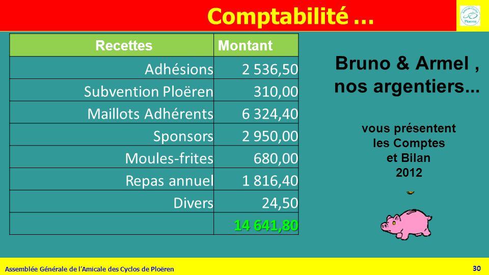 Bruno & Armel , nos argentiers...