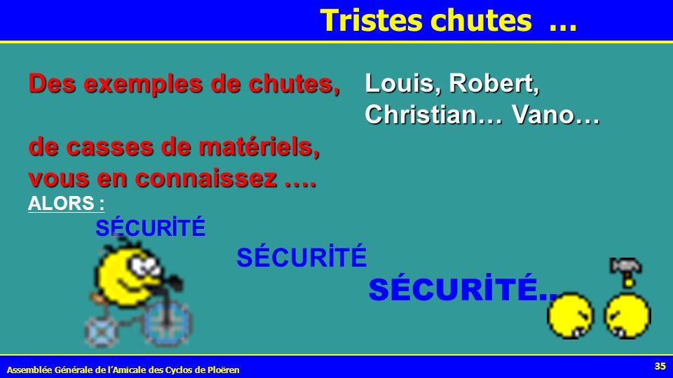 Tristes chutes … Des exemples de chutes, Louis, Robert, Christian… Vano… de casses de matériels,