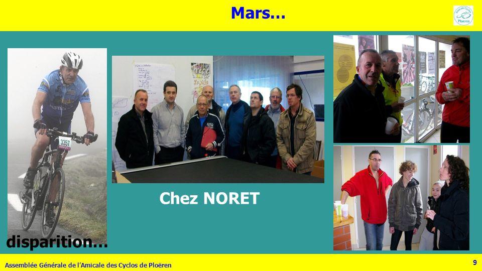 Mars… Chez NORET disparition… 9