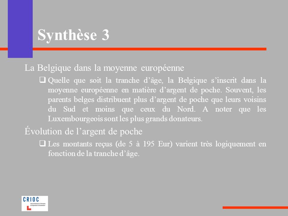 Synthèse 3 La Belgique dans la moyenne européenne