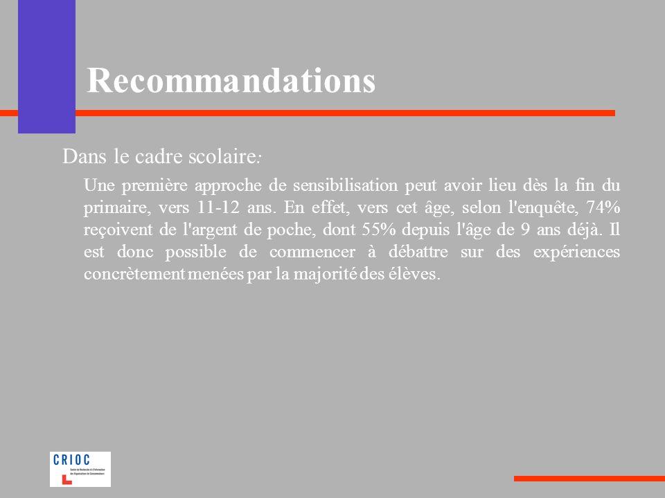 Recommandations Dans le cadre scolaire: