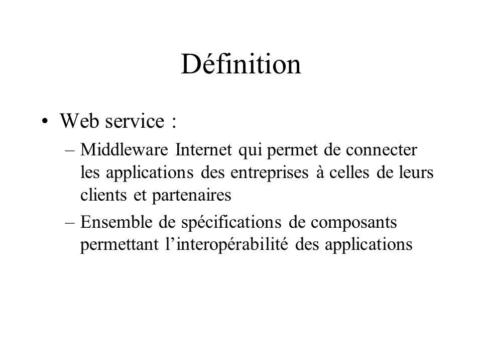 Définition Web service :