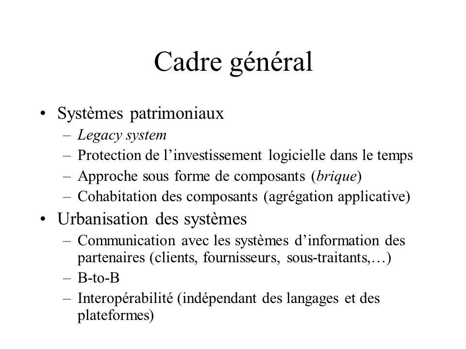 Cadre général Systèmes patrimoniaux Urbanisation des systèmes