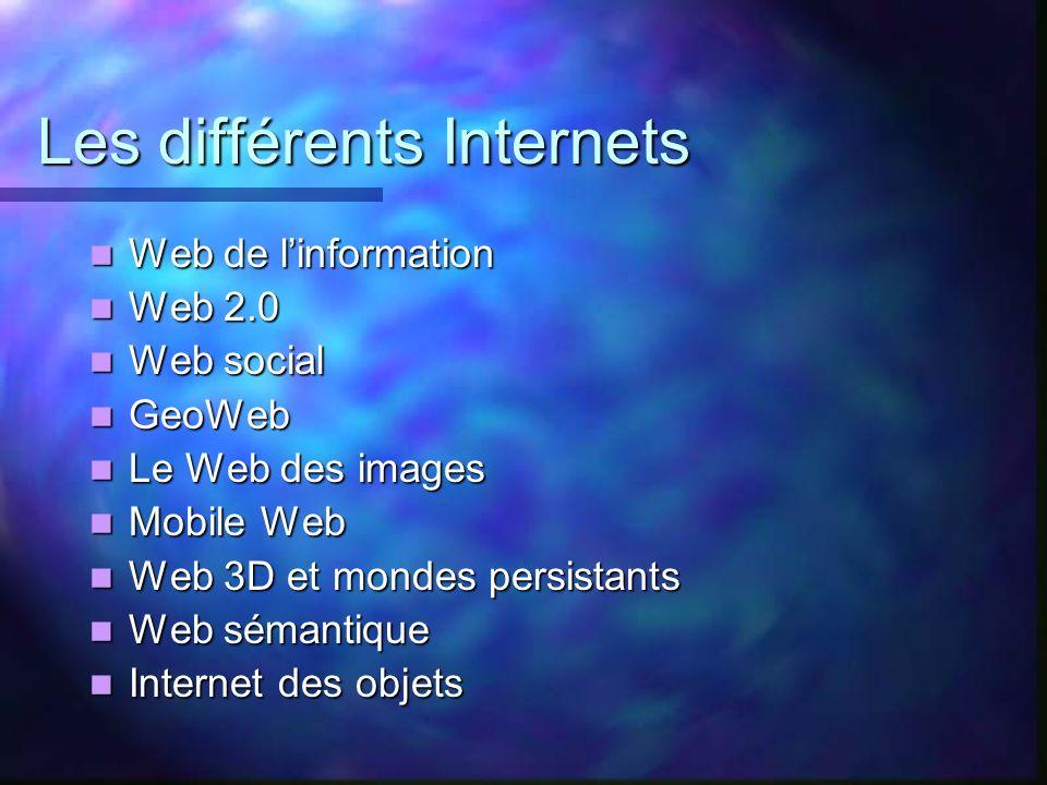 Les différents Internets