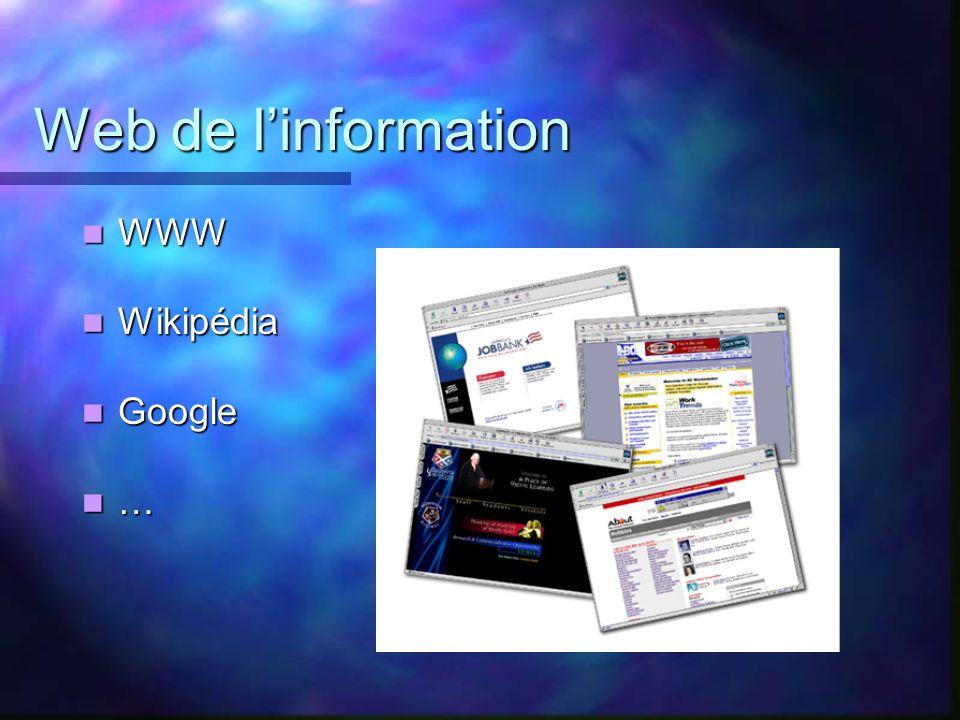 Web de l'information WWW Wikipédia Google …