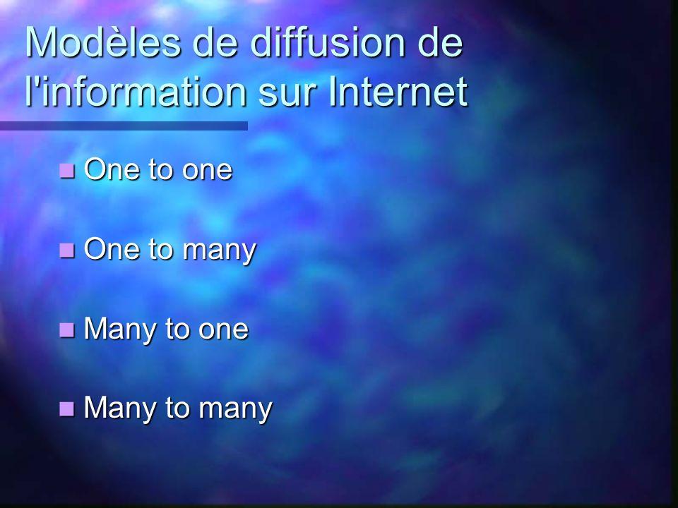 Modèles de diffusion de l information sur Internet