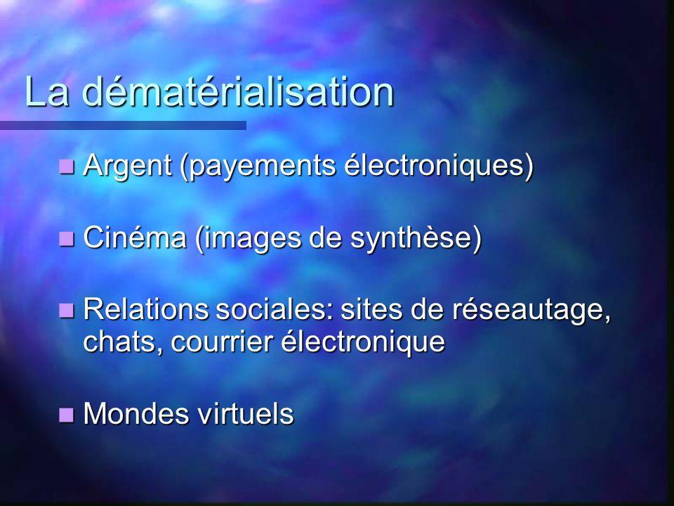 La dématérialisation Argent (payements électroniques)
