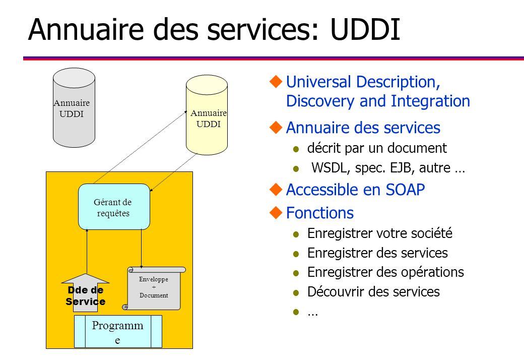 Annuaire des services: UDDI