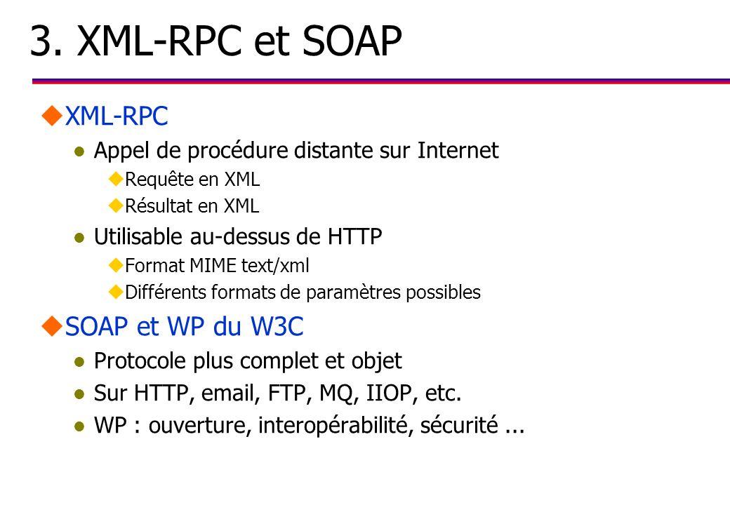 3. XML-RPC et SOAP XML-RPC SOAP et WP du W3C