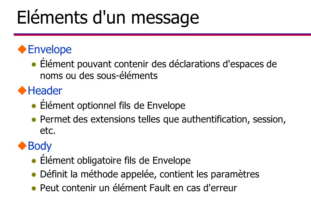 Eléments d un message Envelope Header Body