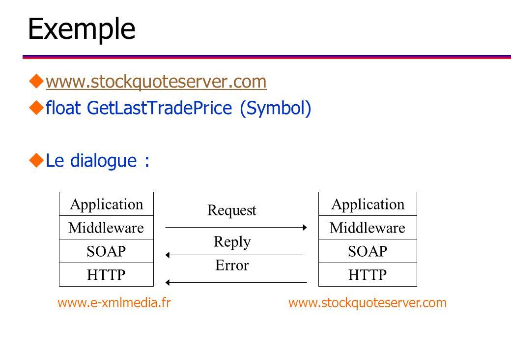 Exemple www.stockquoteserver.com float GetLastTradePrice (Symbol)