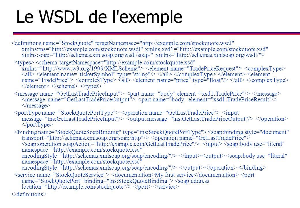 Le WSDL de l exemple