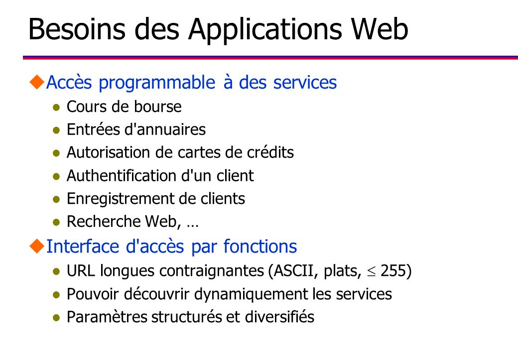 Besoins des Applications Web